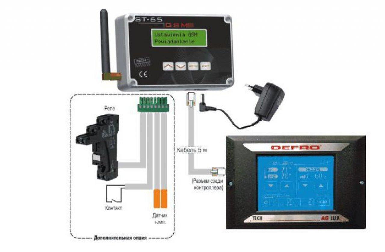 GSM выключатель. Дистанционное управление по сотовой 23